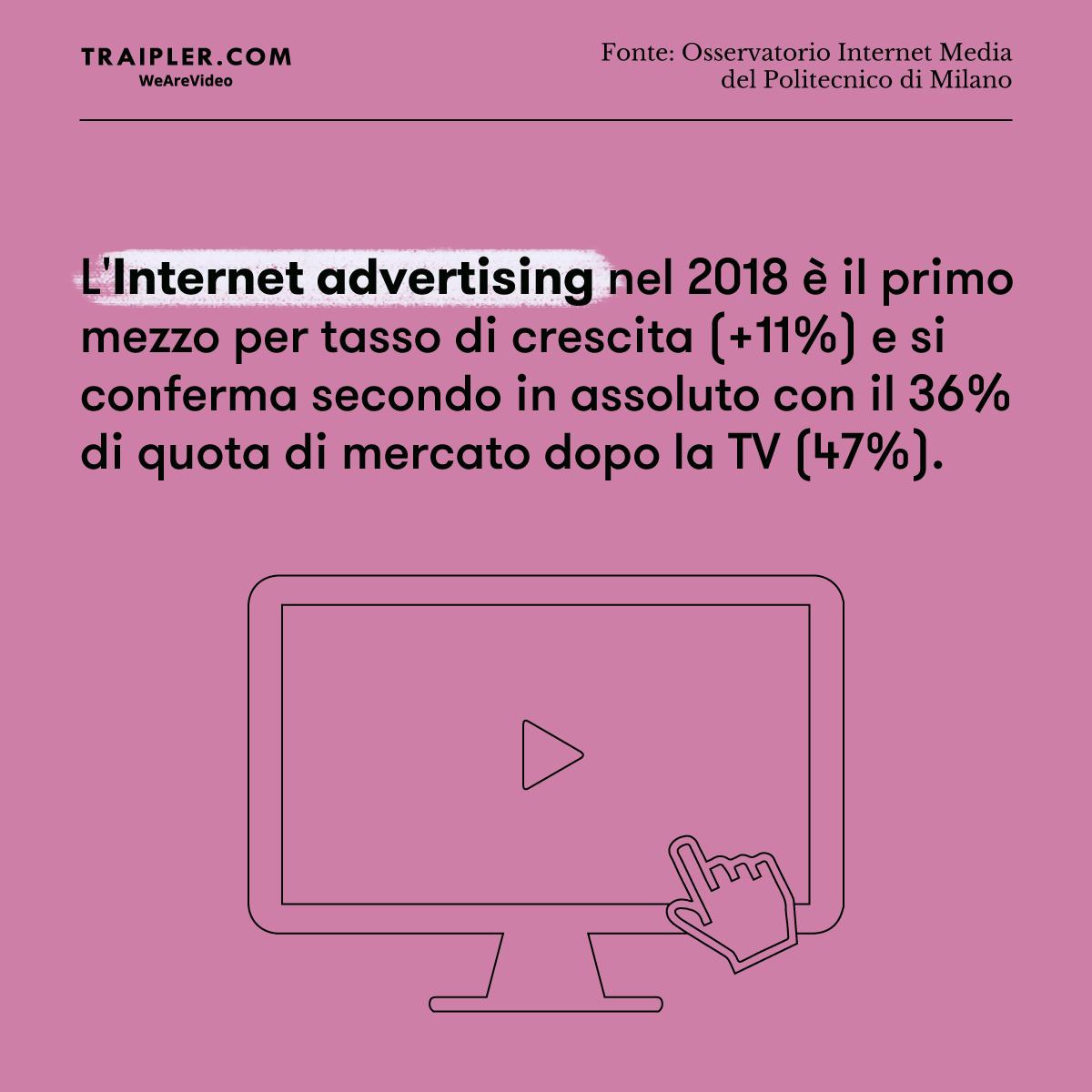 millennial e pubblicità