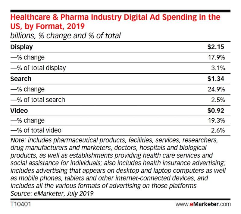 video marketing pharma